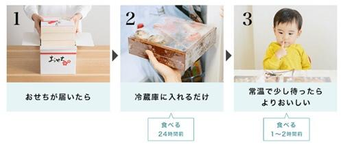 おせちの解凍簡単3ステップ